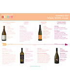 White Wine Guide