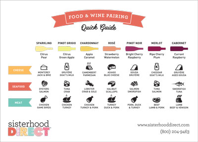 photo relating to Printable Guide called Printable Wine Textbooks Sisterhood Guide